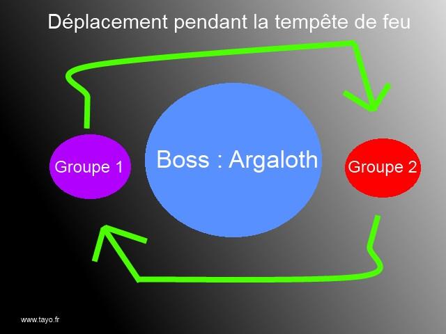 Argaloth - Cataclysme Argaloth-deplacement