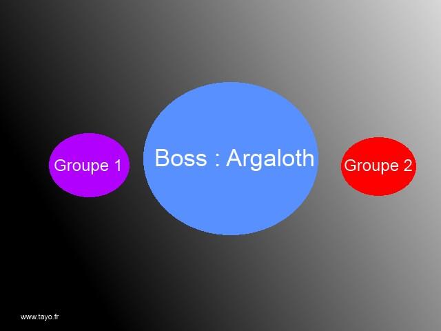 Argaloth - Cataclysme Argaloth-placement