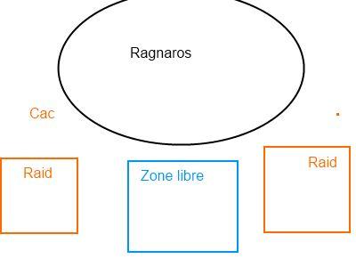 Ragnaros Free